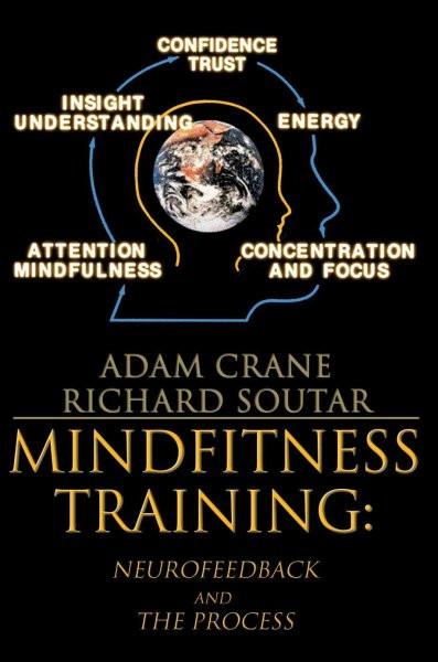Mindfitness Training