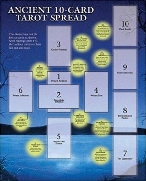 Tarot Guide Sheet Ancient 10-Card Spread